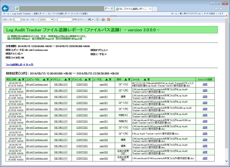 活用例 log audit tracker プロダクト ディアイティ